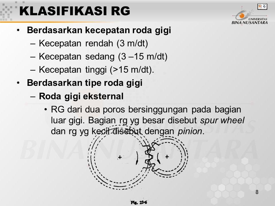 KLASIFIKASI RG Berdasarkan kecepatan roda gigi