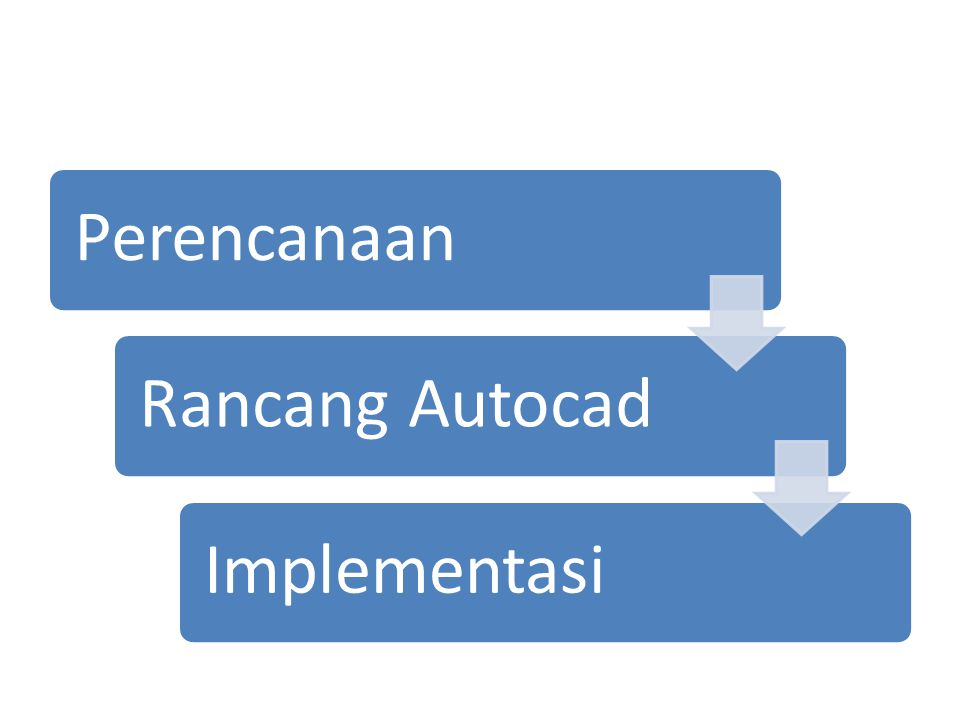 Perencanaan Rancang Autocad Implementasi