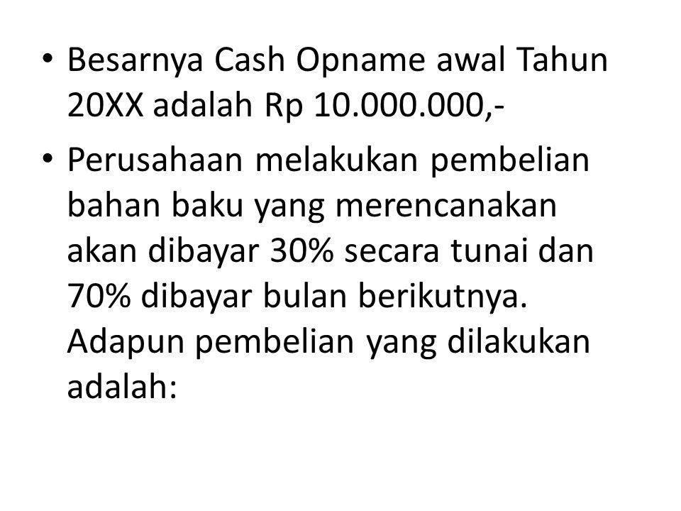 Besarnya Cash Opname awal Tahun 20XX adalah Rp 10.000.000,-
