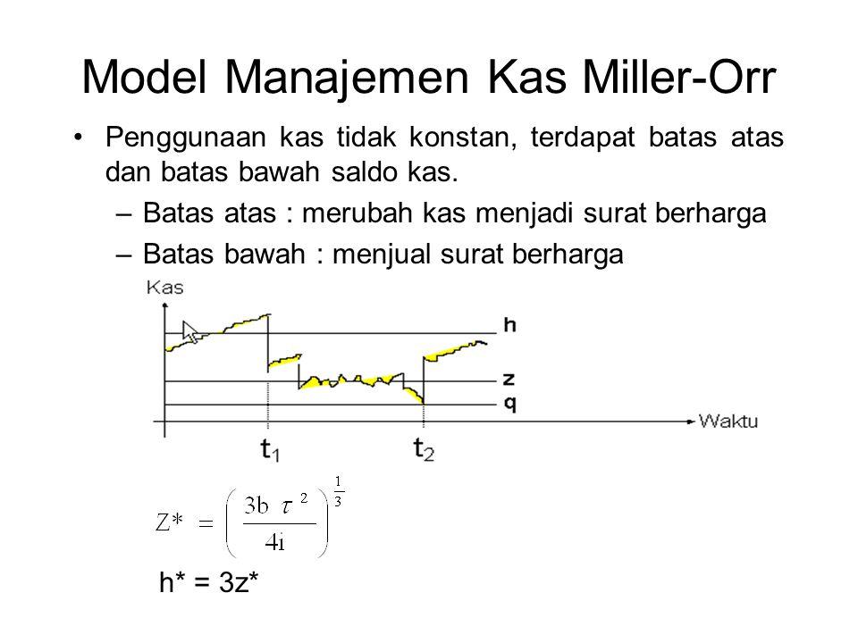 Model Manajemen Kas Miller-Orr