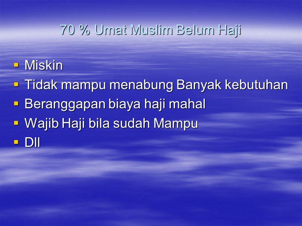70 % Umat Muslim Belum Haji