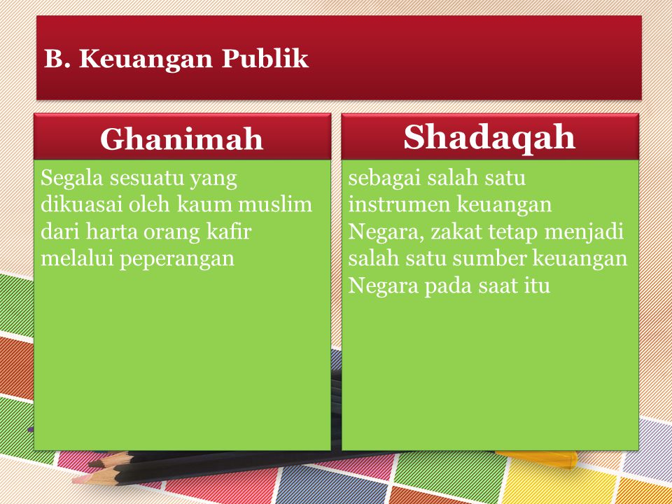 Shadaqah Ghanimah B. Keuangan Publik