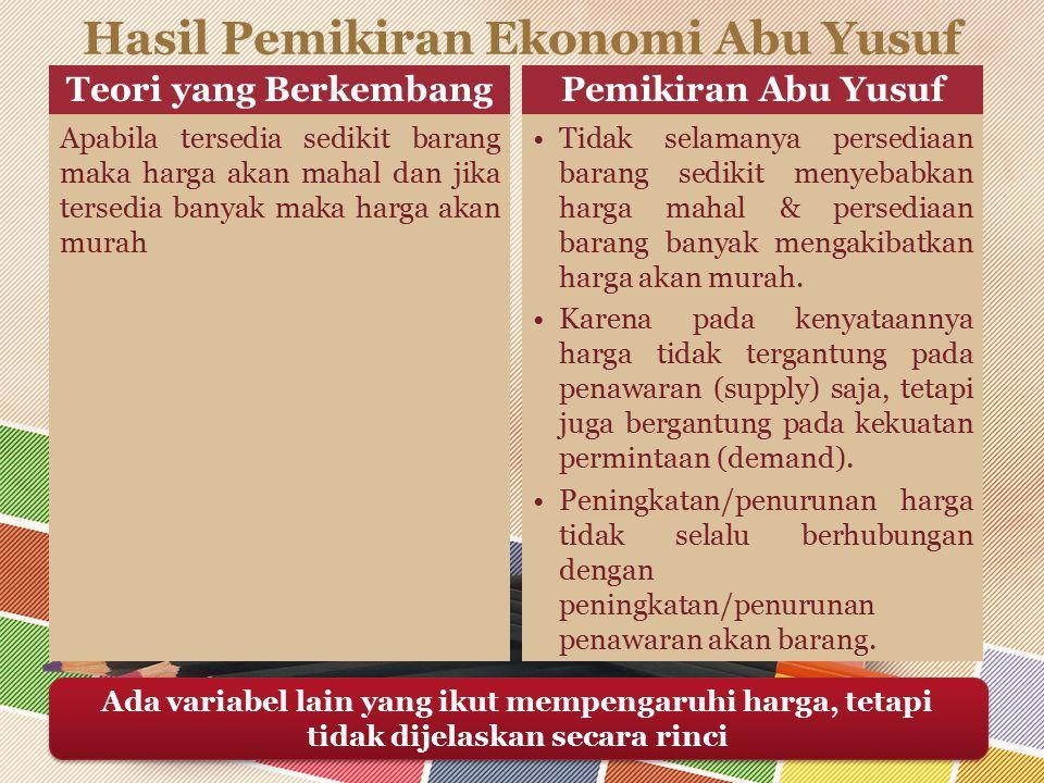 Hasil Pemikiran Ekonomi Abu Yusuf