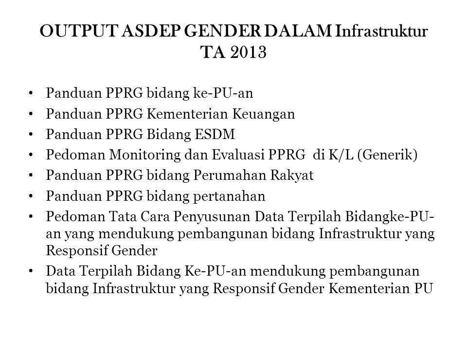 OUTPUT ASDEP GENDER DALAM Infrastruktur TA 2013