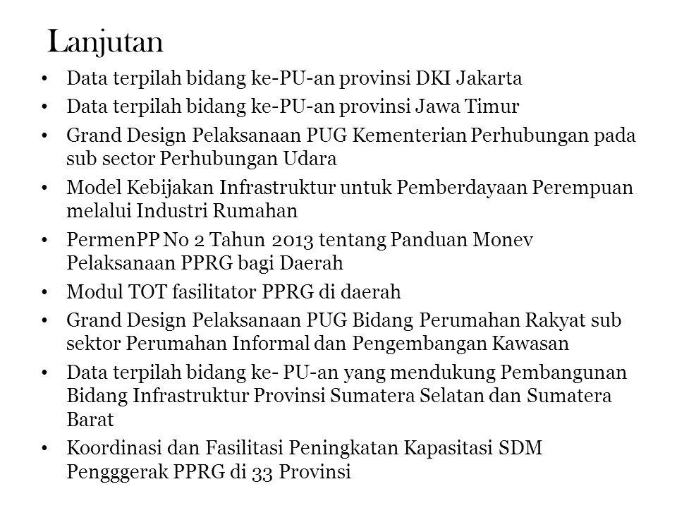 Lanjutan Data terpilah bidang ke-PU-an provinsi DKI Jakarta