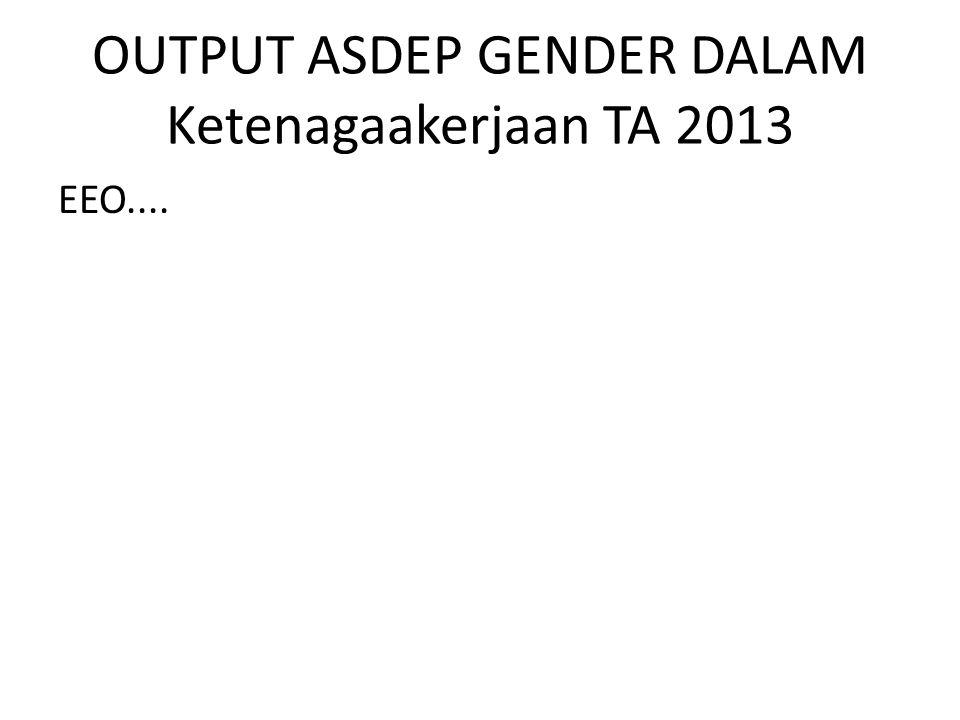OUTPUT ASDEP GENDER DALAM Ketenagaakerjaan TA 2013