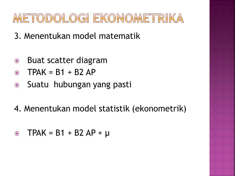 Metodologi Ekonometrika