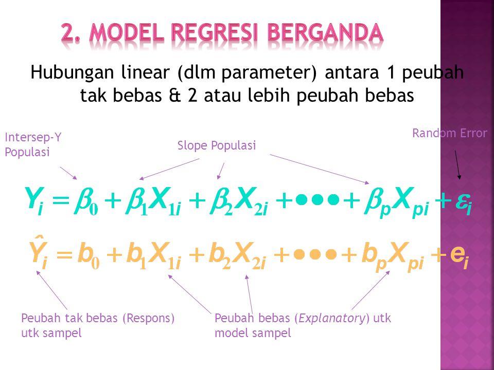 2. Model Regresi Berganda