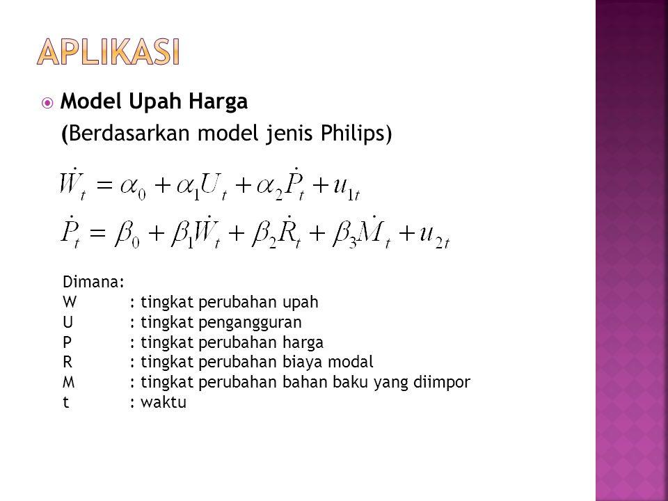 Aplikasi Model Upah Harga (Berdasarkan model jenis Philips) Dimana: