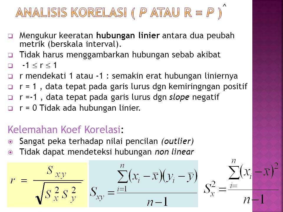 Analisis Korelasi ( ρ atau r = ρ )