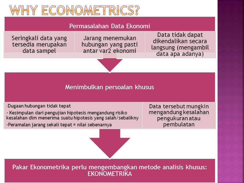 Why eConometriCS Permasalahan Data Ekonomi. Seringkali data yang tersedia merupakan data sampel.