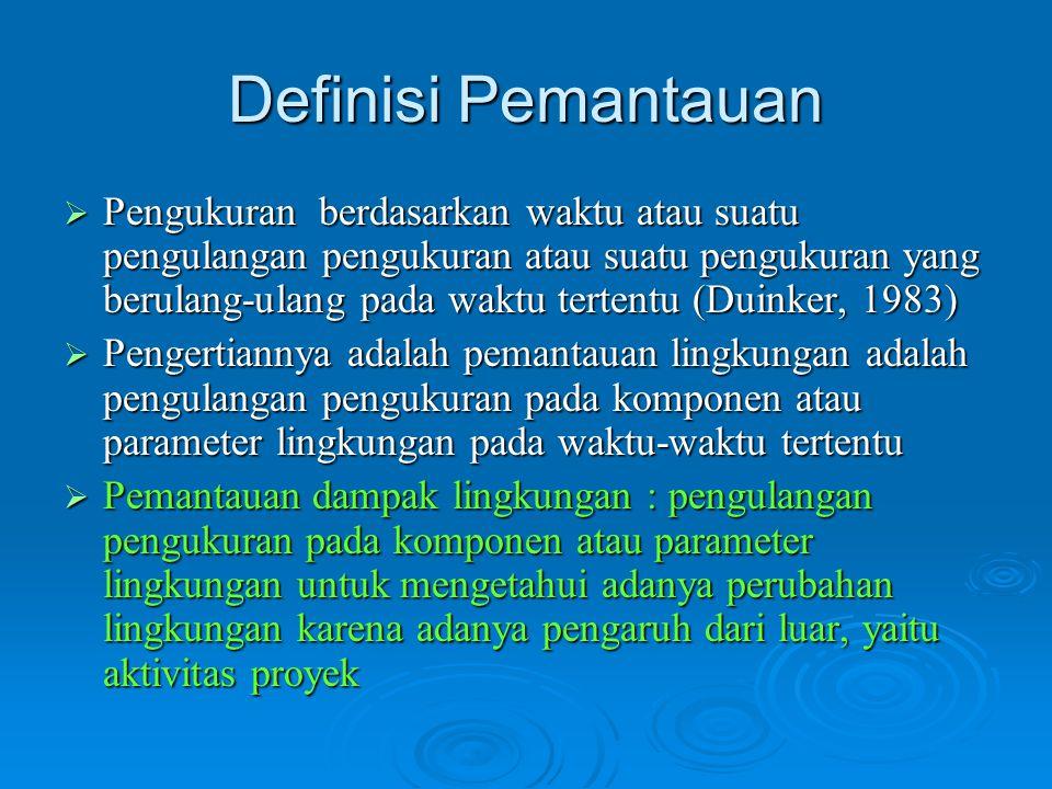 Definisi Pemantauan
