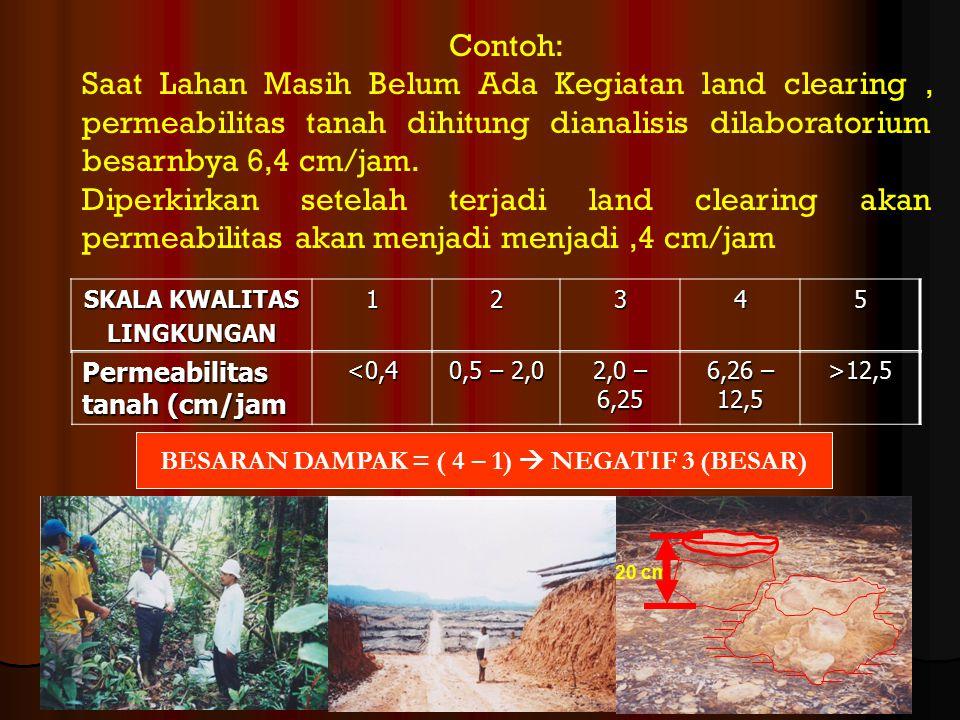 BESARAN DAMPAK = ( 4 – 1)  NEGATIF 3 (BESAR)