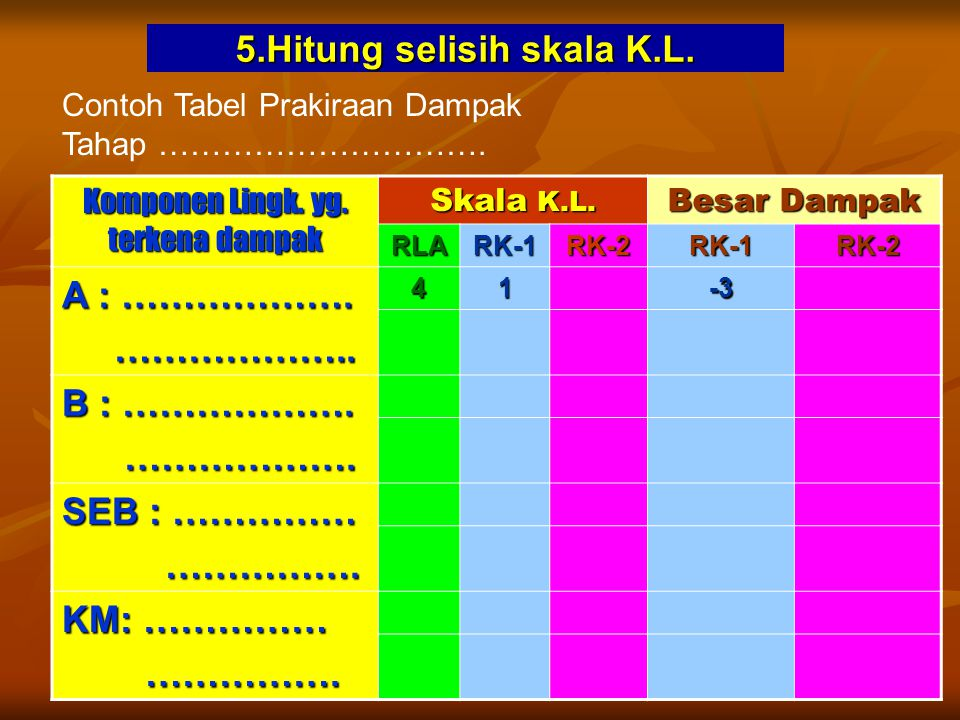 5.Hitung selisih skala K.L.