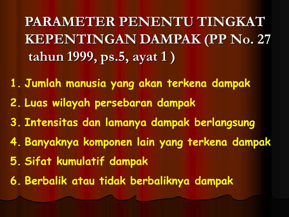 PARAMETER PENENTU TINGKAT KEPENTINGAN DAMPAK (PP No. 27