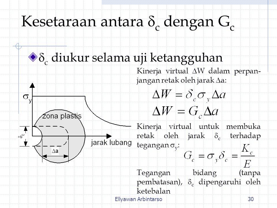 Kesetaraan antara c dengan Gc