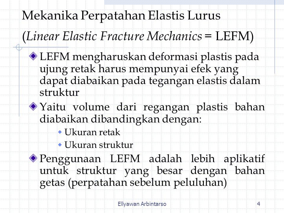 Mekanika Perpatahan Elastis Lurus (Linear Elastic Fracture Mechanics = LEFM)