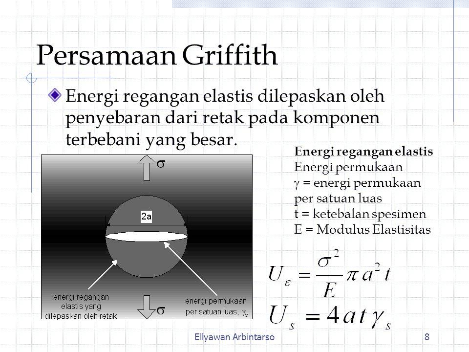 Persamaan Griffith Energi regangan elastis dilepaskan oleh penyebaran dari retak pada komponen terbebani yang besar.