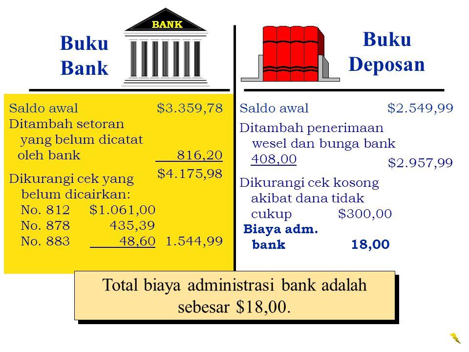 Total biaya administrasi bank adalah sebesar $18,00.