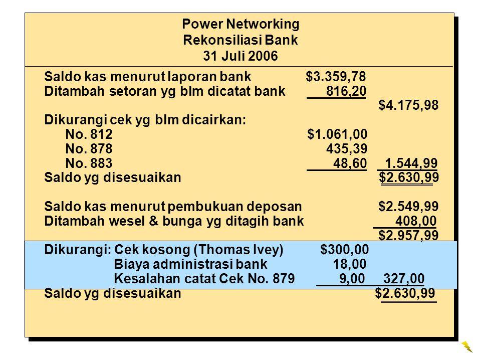 Power Networking Rekonsiliasi Bank 31 Juli 2006