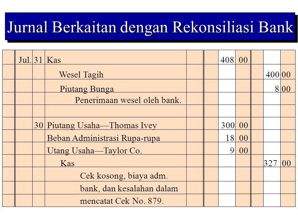 Jurnal Berkaitan dengan Rekonsiliasi Bank