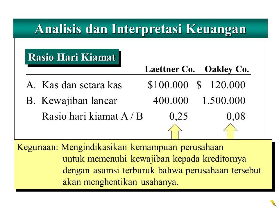 Analisis dan Interpretasi Keuangan