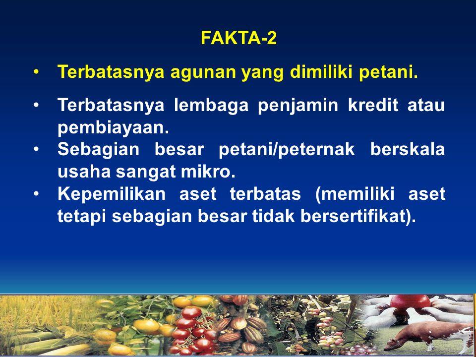 FAKTA-2 Terbatasnya agunan yang dimiliki petani. Terbatasnya lembaga penjamin kredit atau pembiayaan.