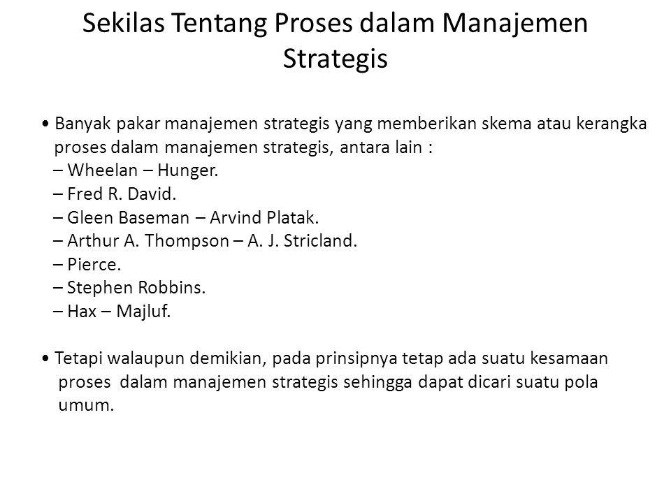 Sekilas Tentang Proses dalam Manajemen Strategis