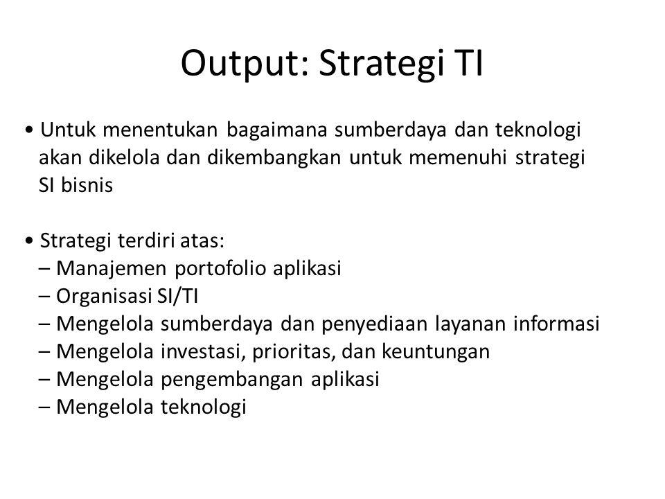 Output: Strategi TI