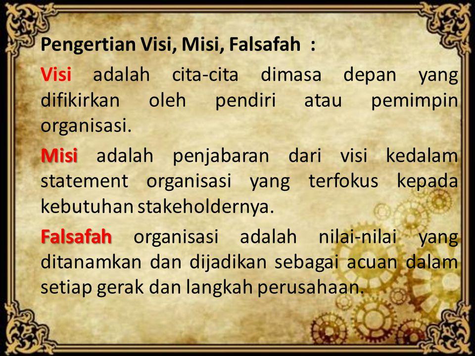 Pengertian Visi, Misi, Falsafah :