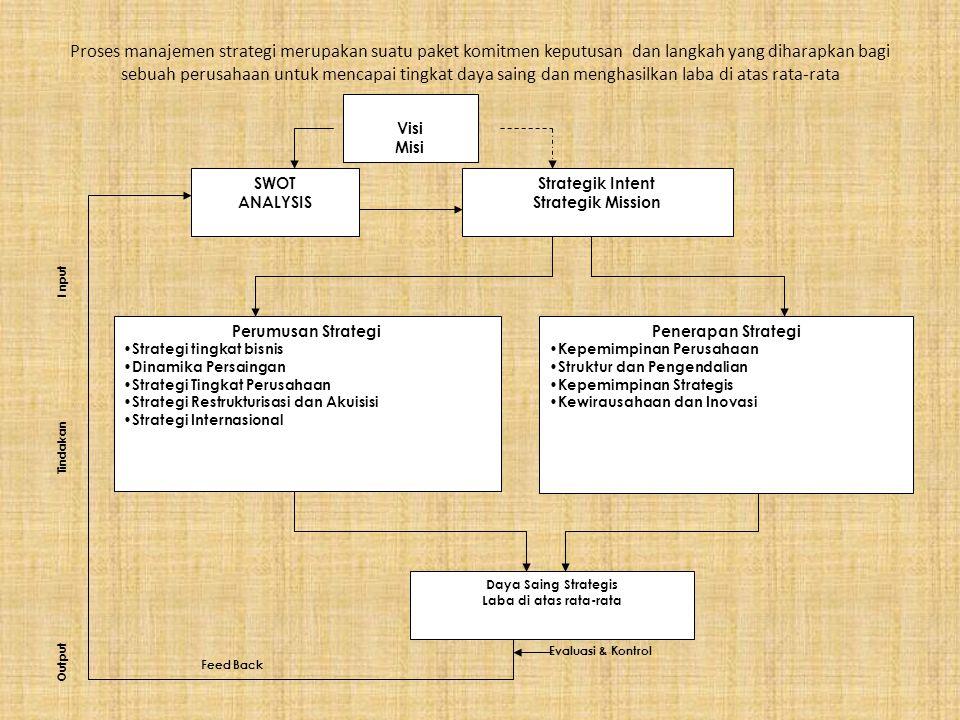 Proses manajemen strategi merupakan suatu paket komitmen keputusan dan langkah yang diharapkan bagi sebuah perusahaan untuk mencapai tingkat daya saing dan menghasilkan laba di atas rata-rata