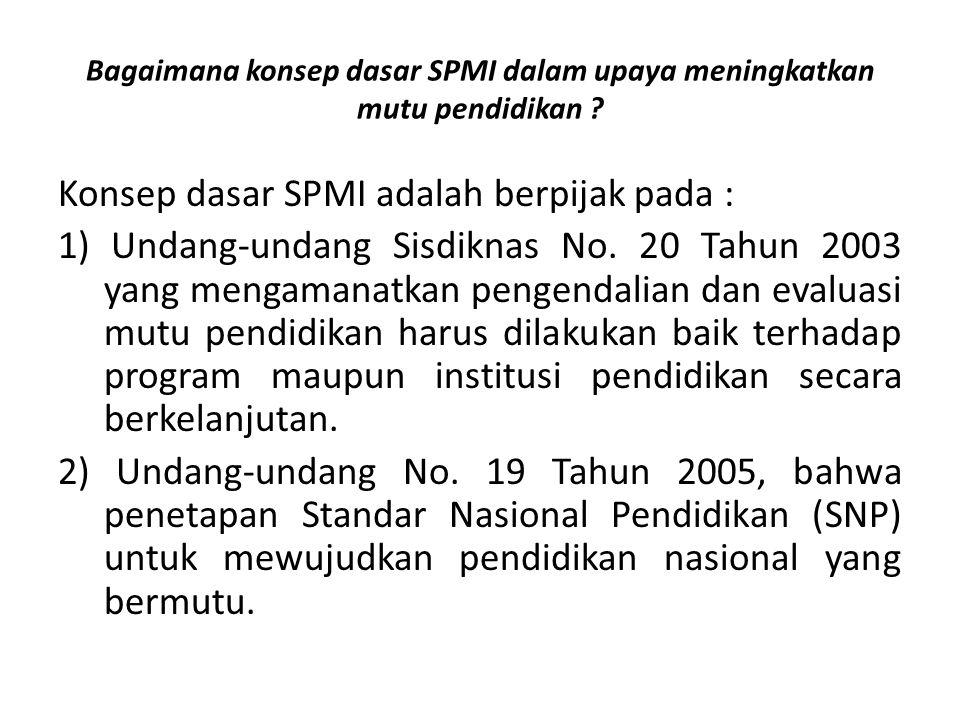 Bagaimana konsep dasar SPMI dalam upaya meningkatkan mutu pendidikan