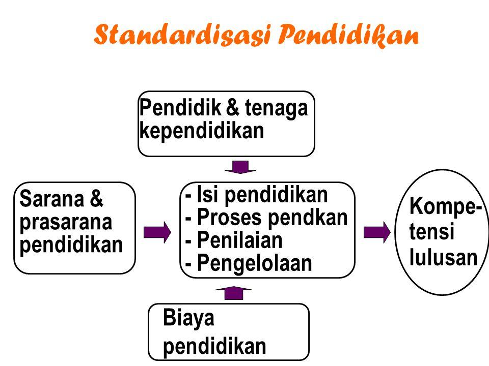 Standardisasi Pendidikan