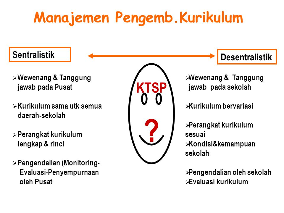Manajemen Pengemb.Kurikulum