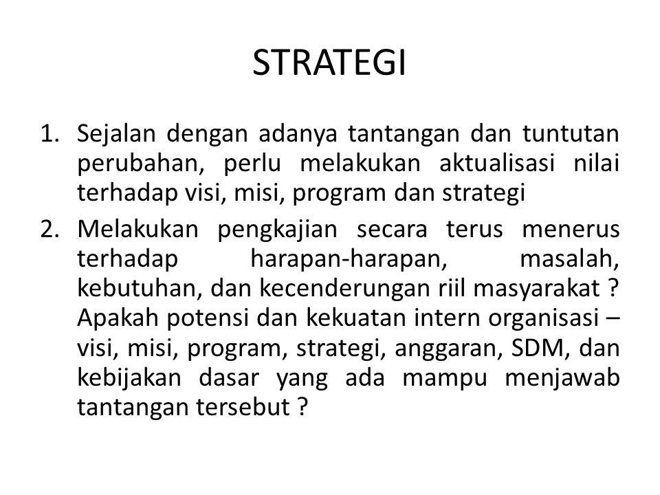 STRATEGI Sejalan dengan adanya tantangan dan tuntutan perubahan, perlu melakukan aktualisasi nilai terhadap visi, misi, program dan strategi.