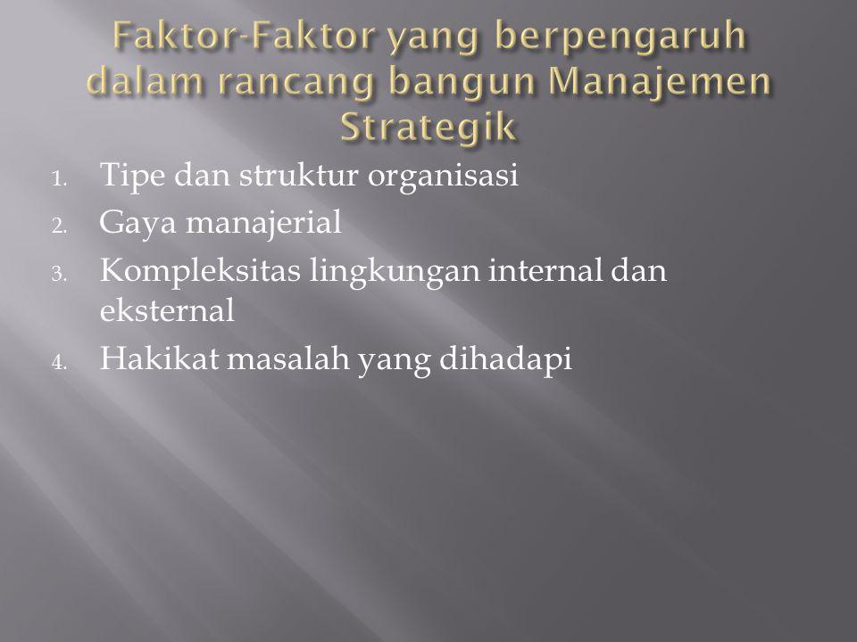 Faktor-Faktor yang berpengaruh dalam rancang bangun Manajemen Strategik
