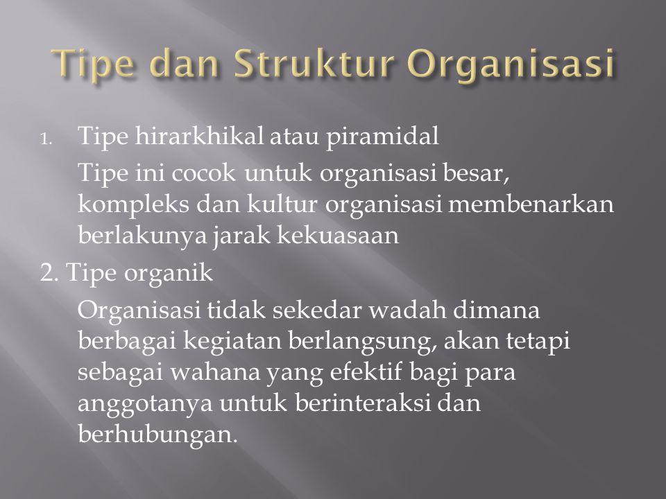 Tipe dan Struktur Organisasi