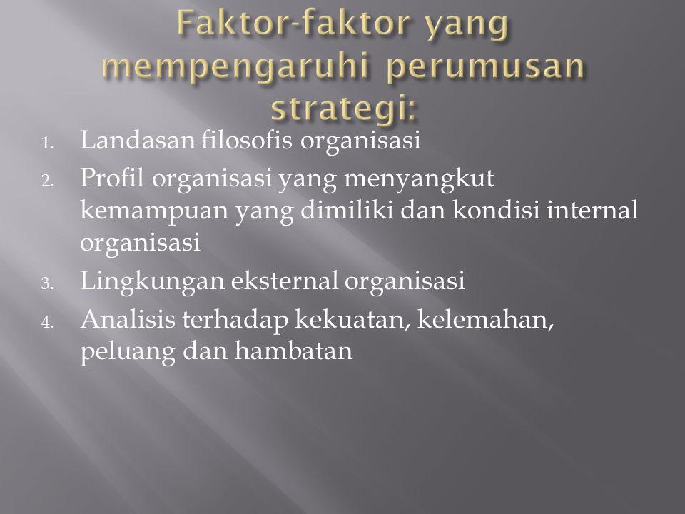 Faktor-faktor yang mempengaruhi perumusan strategi: