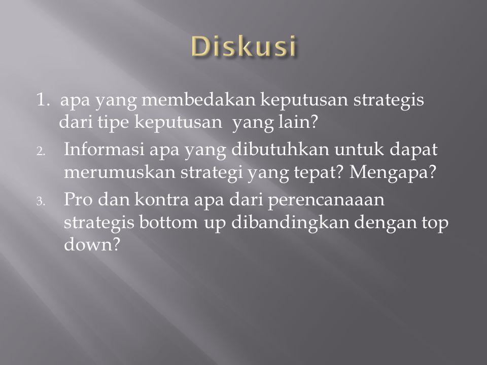 Diskusi 1. apa yang membedakan keputusan strategis dari tipe keputusan yang lain