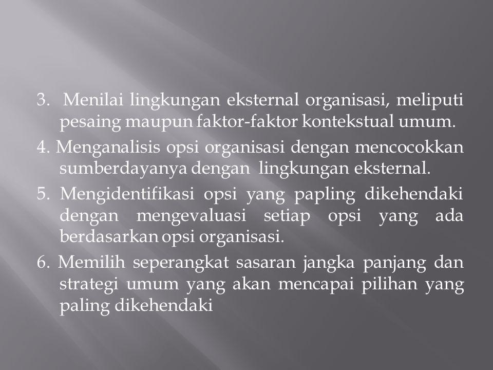 3. Menilai lingkungan eksternal organisasi, meliputi pesaing maupun faktor-faktor kontekstual umum.