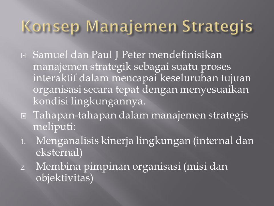 Konsep Manajemen Strategis
