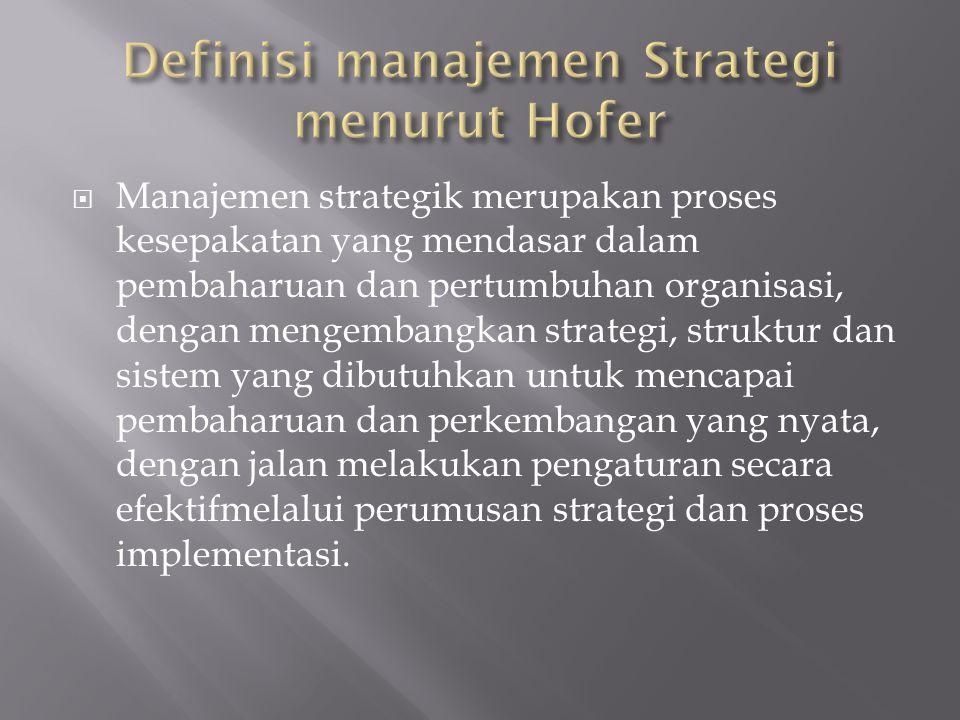 Definisi manajemen Strategi menurut Hofer
