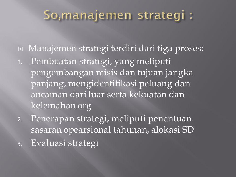 So,manajemen strategi :