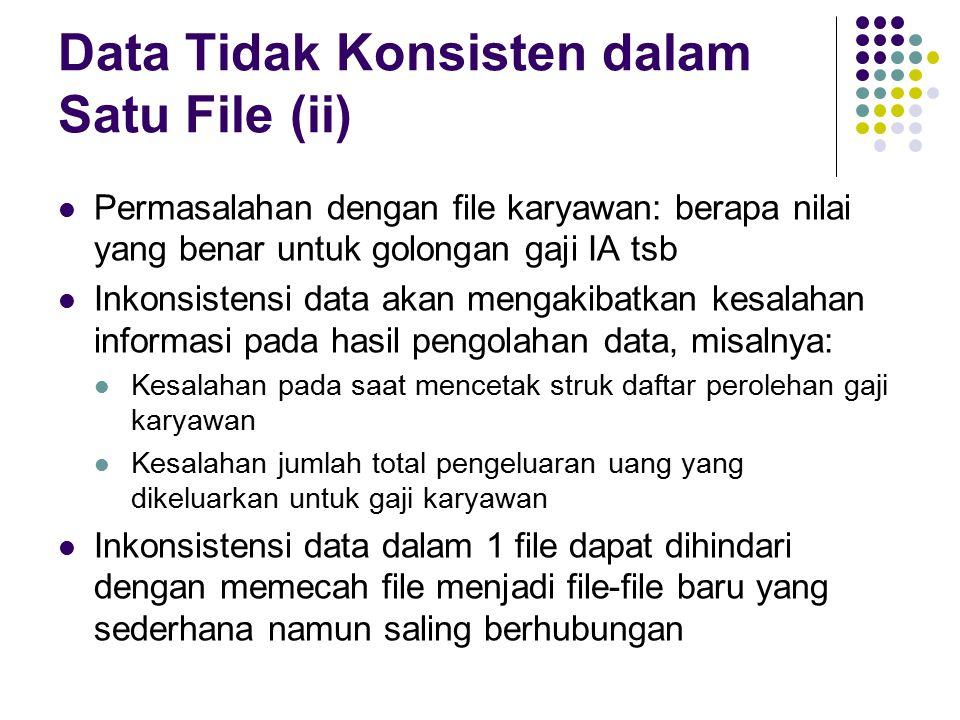 Data Tidak Konsisten dalam Satu File (ii)