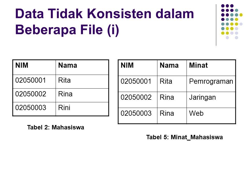 Data Tidak Konsisten dalam Beberapa File (i)