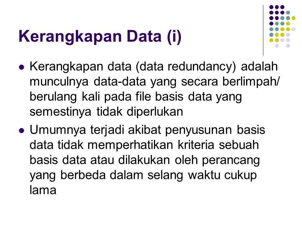 Kerangkapan Data (i)