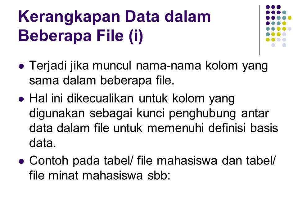 Kerangkapan Data dalam Beberapa File (i)