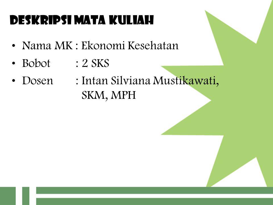 DESKRIPSI MATA KULIAH Nama MK : Ekonomi Kesehatan.