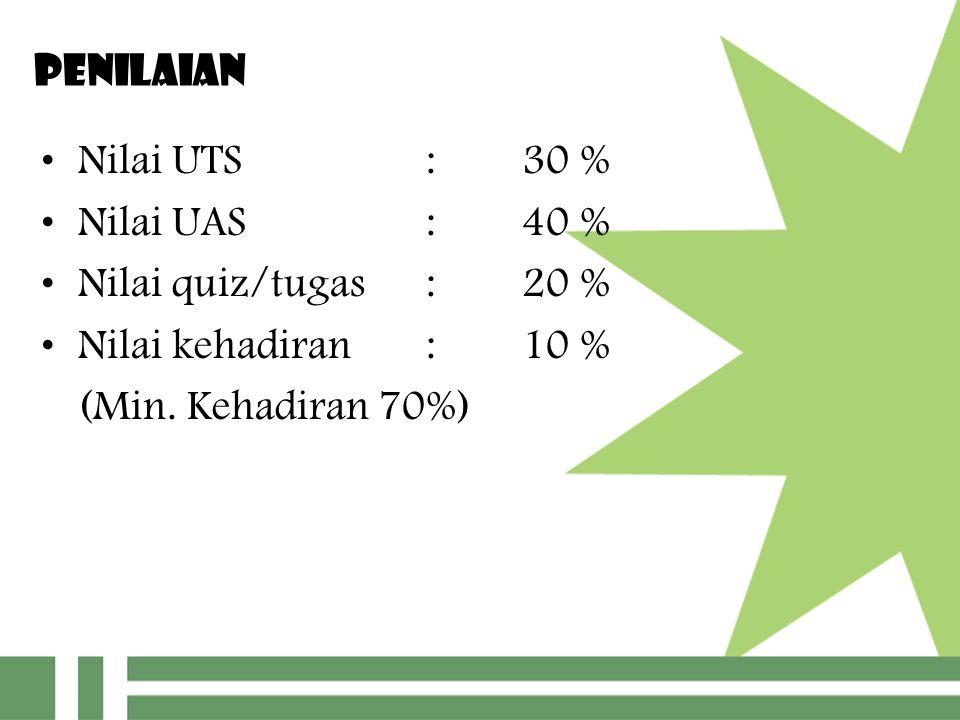 PENILAIAN Nilai UTS : 30 % Nilai UAS : 40 % Nilai quiz/tugas : 20 % Nilai kehadiran : 10 % (Min.
