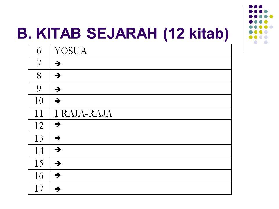 B. KITAB SEJARAH (12 kitab)